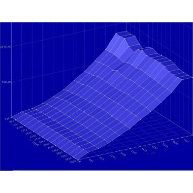 Tuning file - fichier de reprogrammation moteur sur mesure