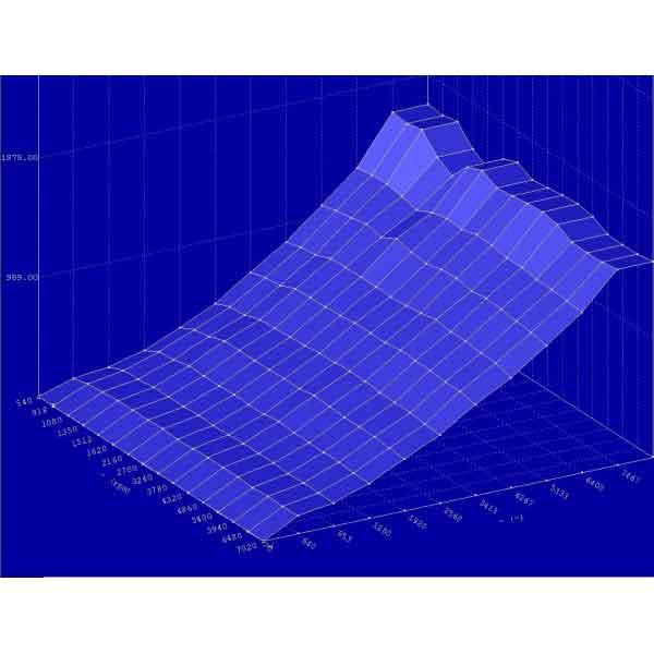 Tuning file secretauto - fichier de reprogrammation moteur sur mesure