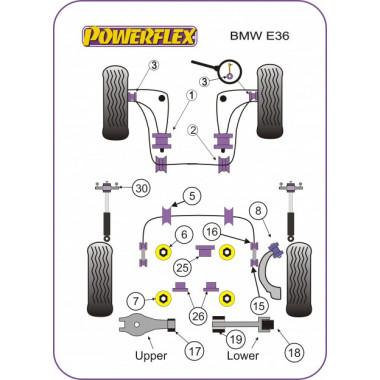 Pack silentblocs Powerflex (gamme standard violet) pour Bmw E36 M3