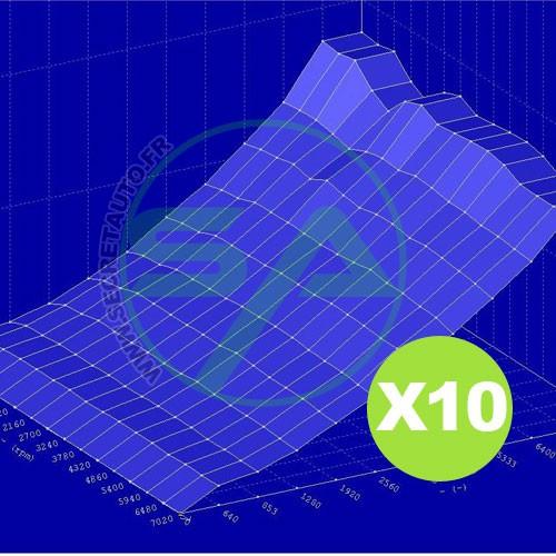 Pack de 10 fichiers Tuning file - Modification cartographie moteur sur mesure