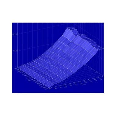 Modification cartographie - Poids lourd