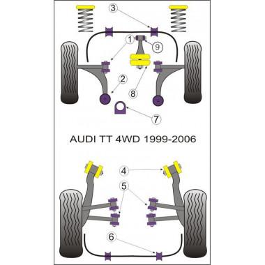 Silentblocs Powerflex pour Audi S3 8L de 1999 à 2006