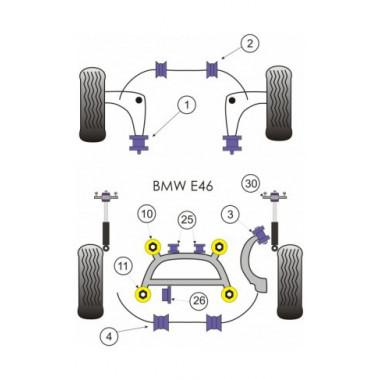 Silentblocs Powerflex pour Bmw E46